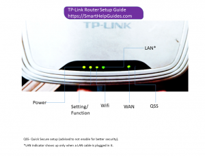 tp-link router indicators explain